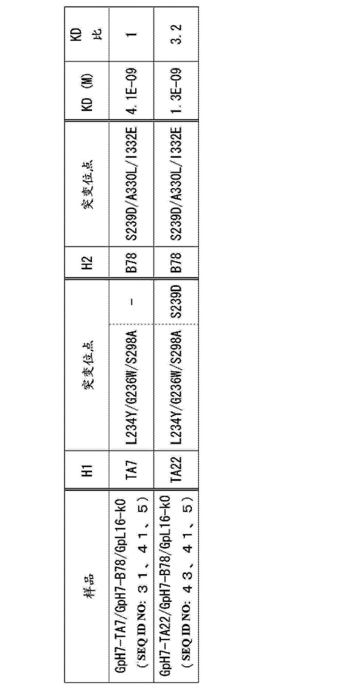 Figure CN103827300AD00881