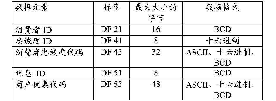 Figure CN104584043AD00261