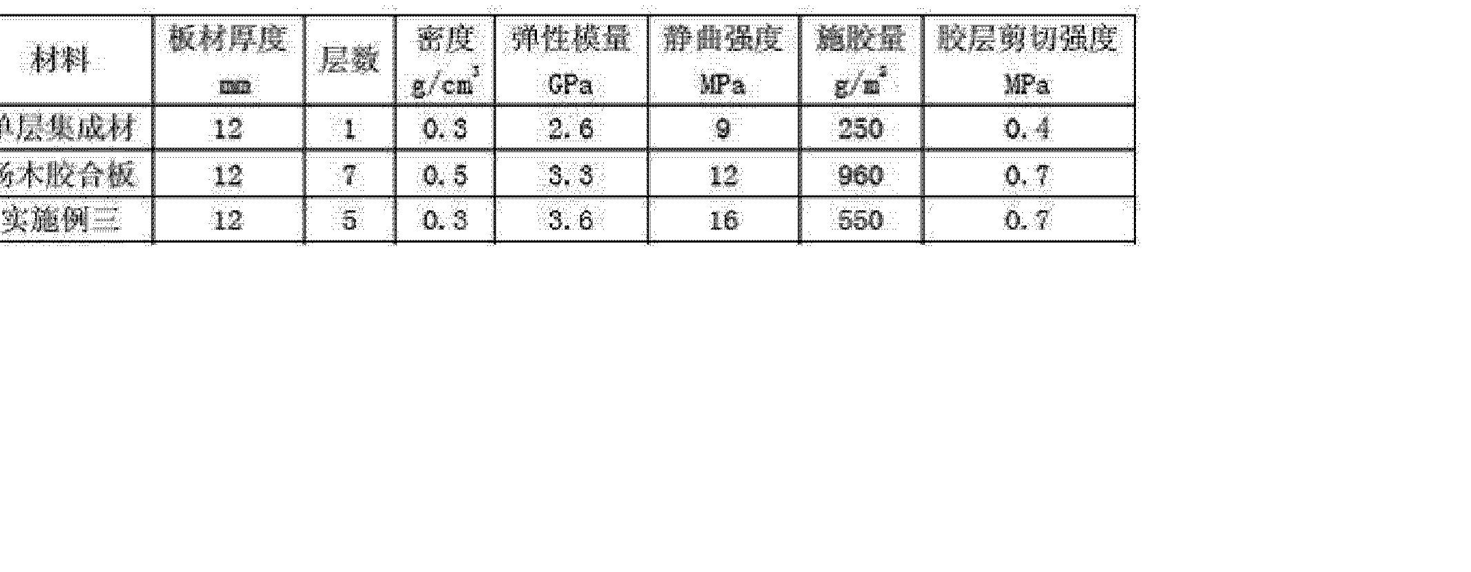 Figure CN101863058BD00071