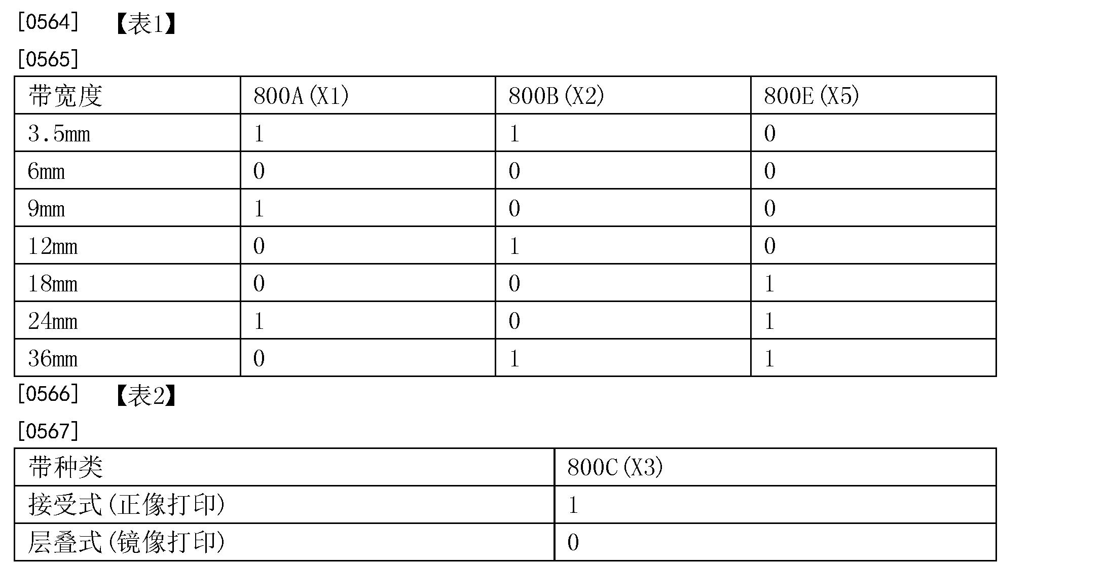 Figure CN105398230BD00571