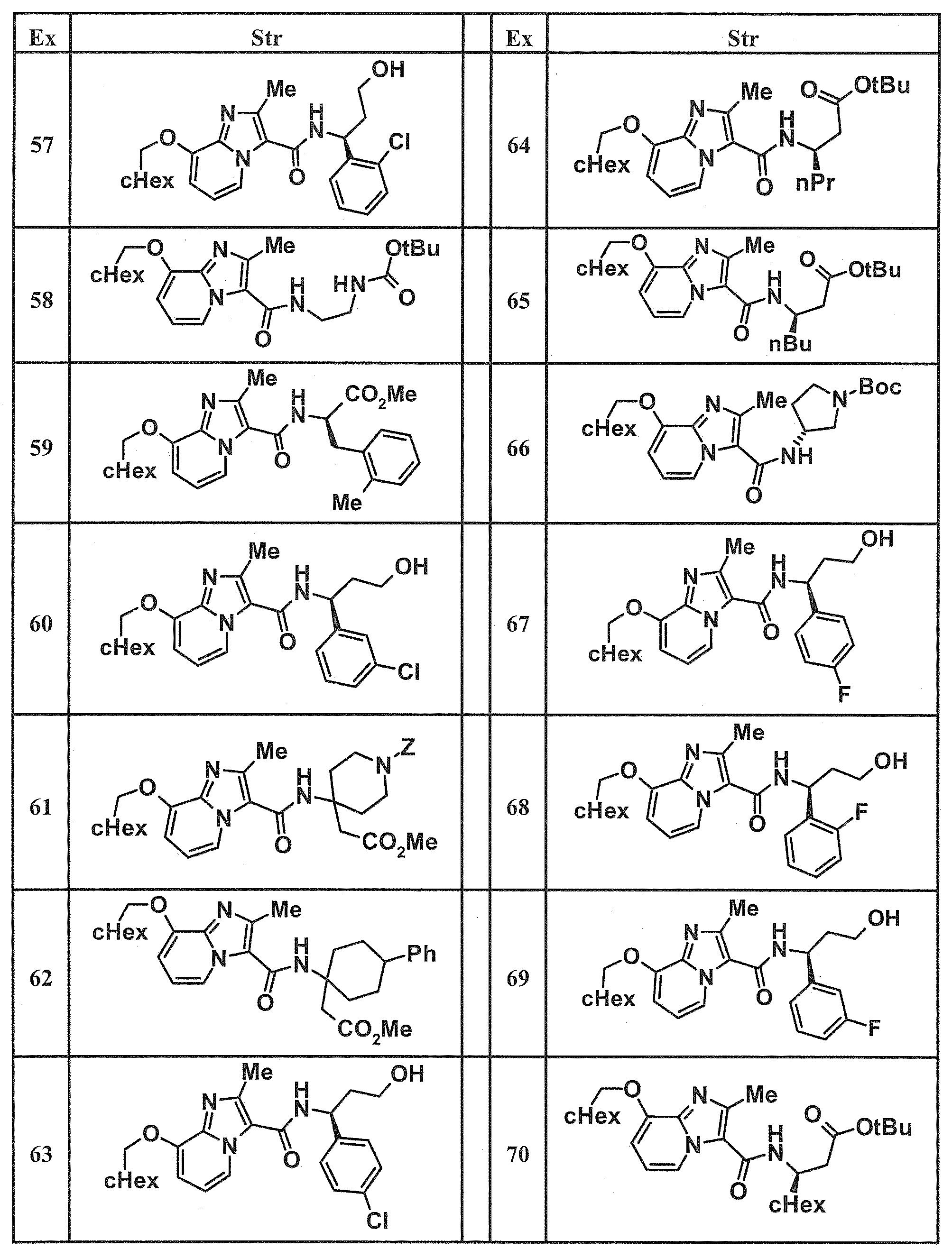 Figure JPOXMLDOC01-appb-T000063