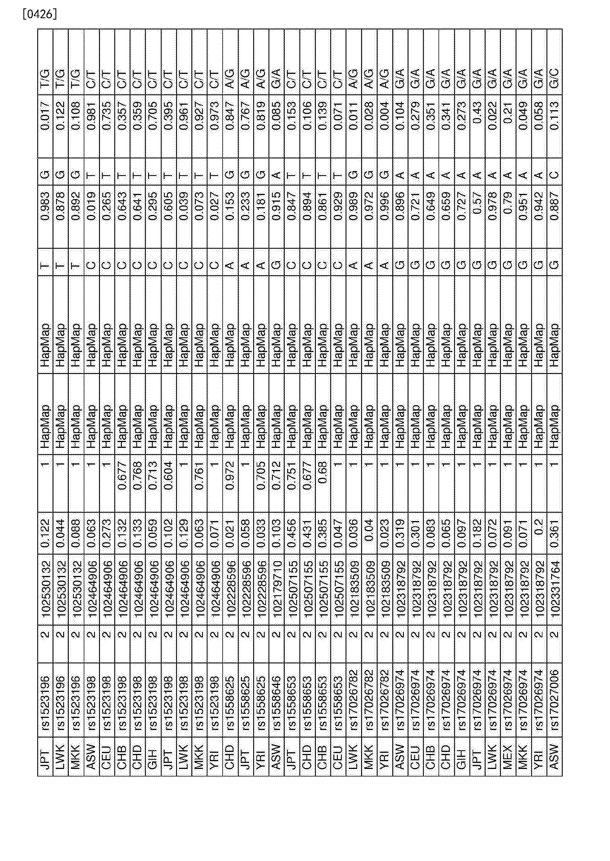 Figure CN107109494AD00971