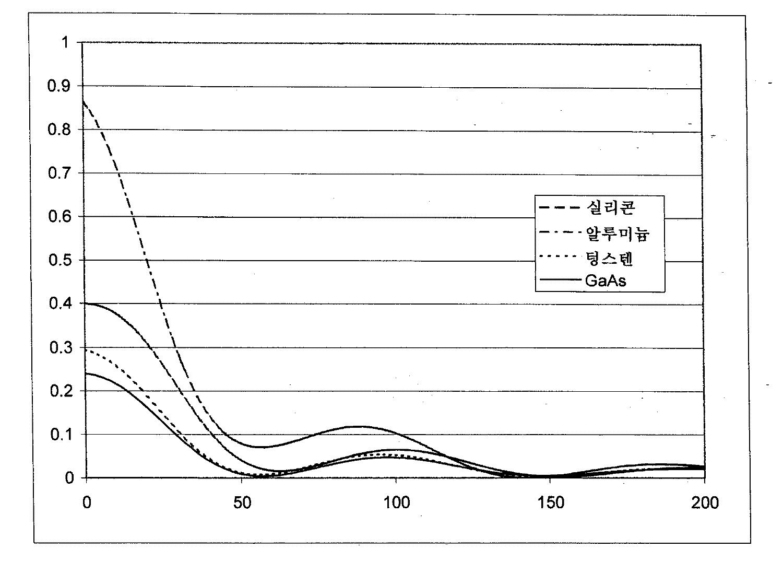 Figure R1020047021099