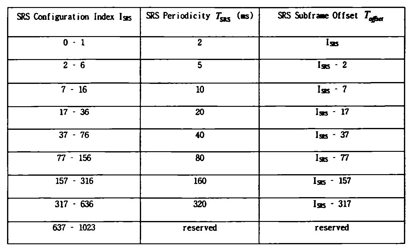 Figure 112012046942855-pct00020