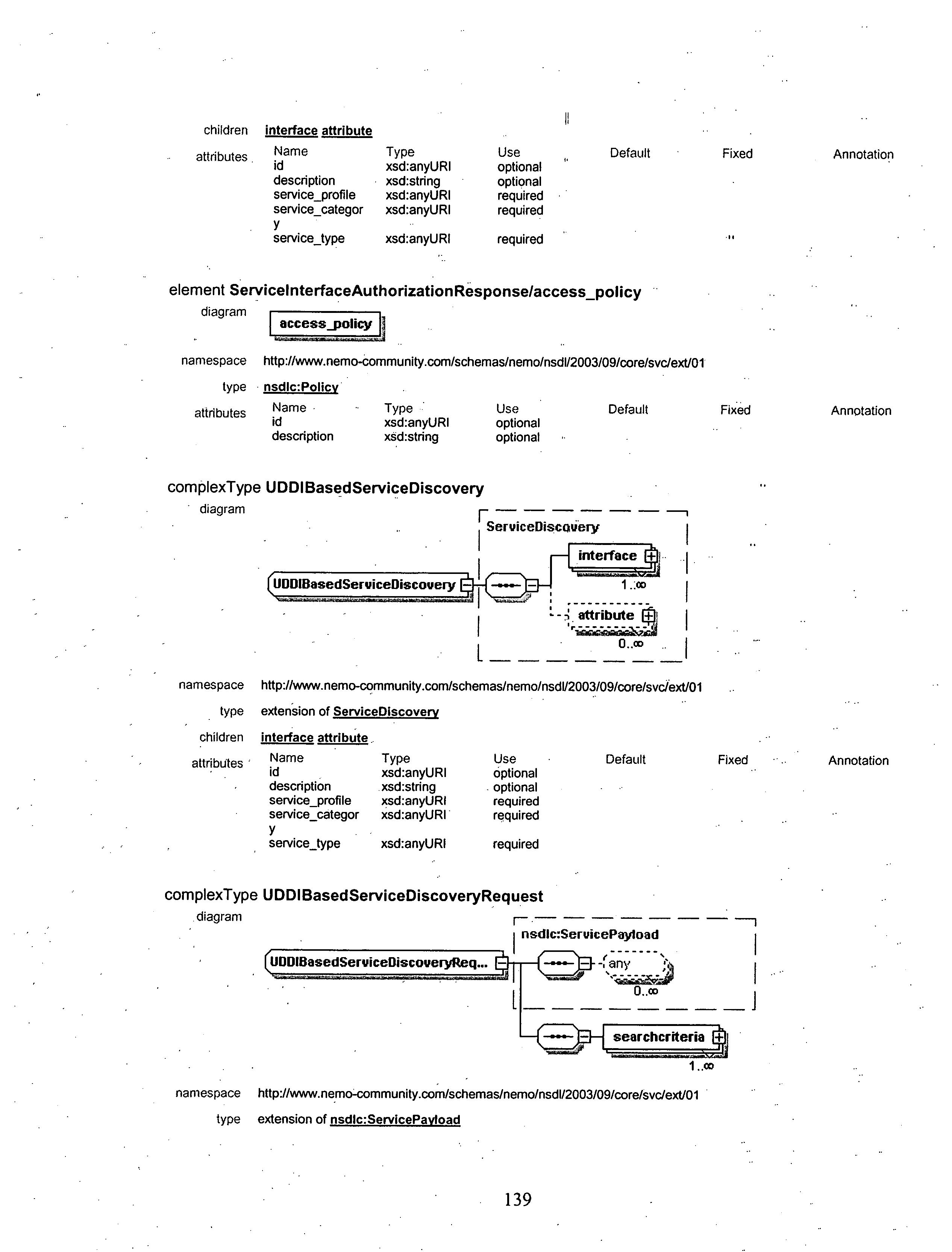 Figure US20070283423A1-20071206-P00025