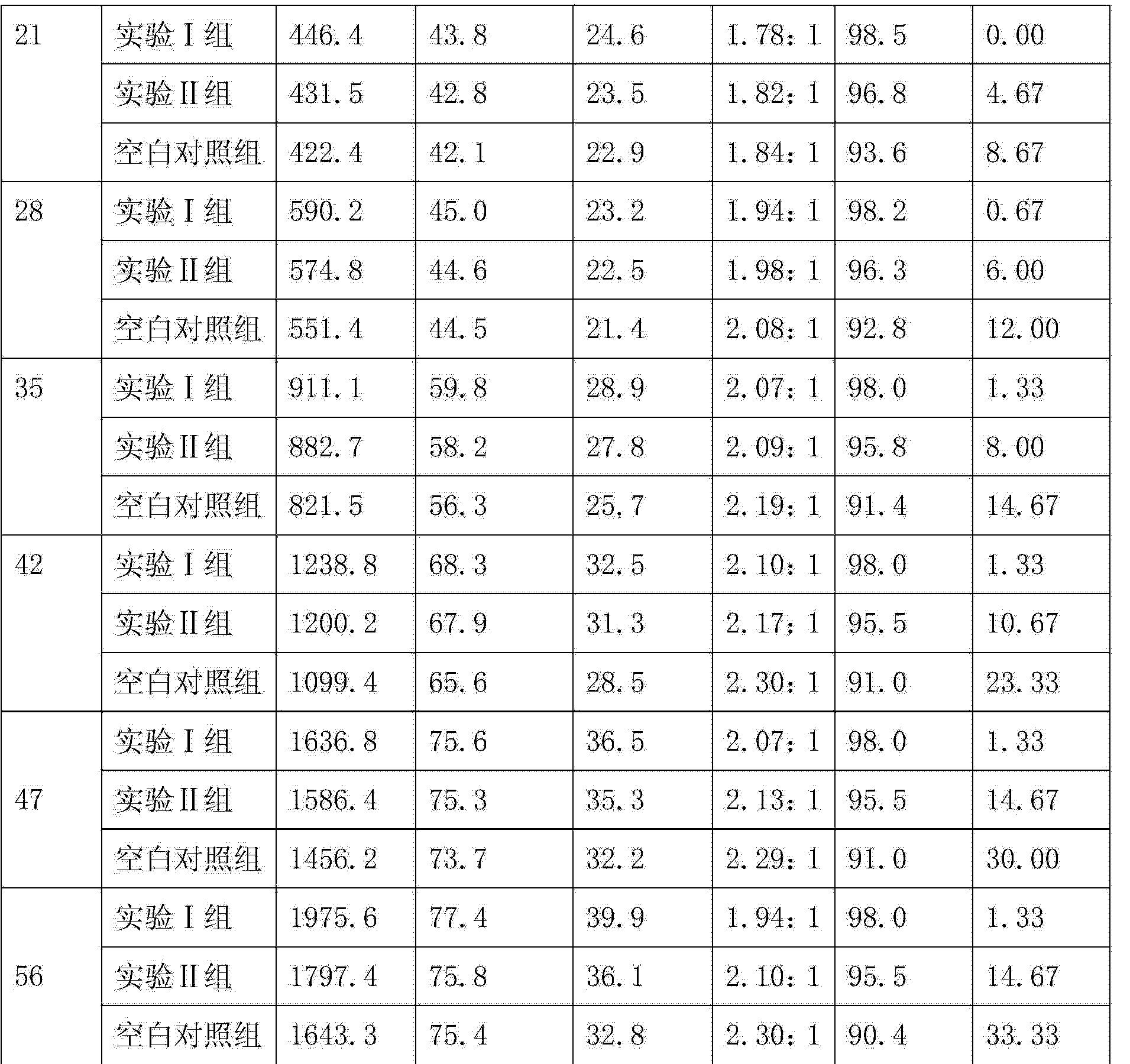 Figure CN104543375AD00131