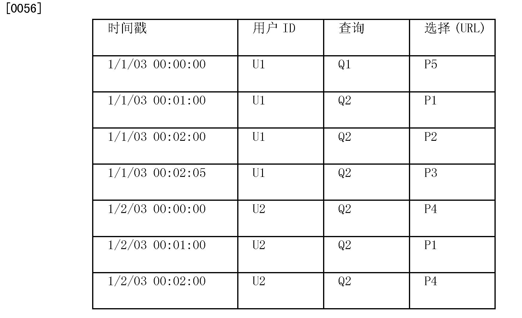 Figure CN102354313BD00091