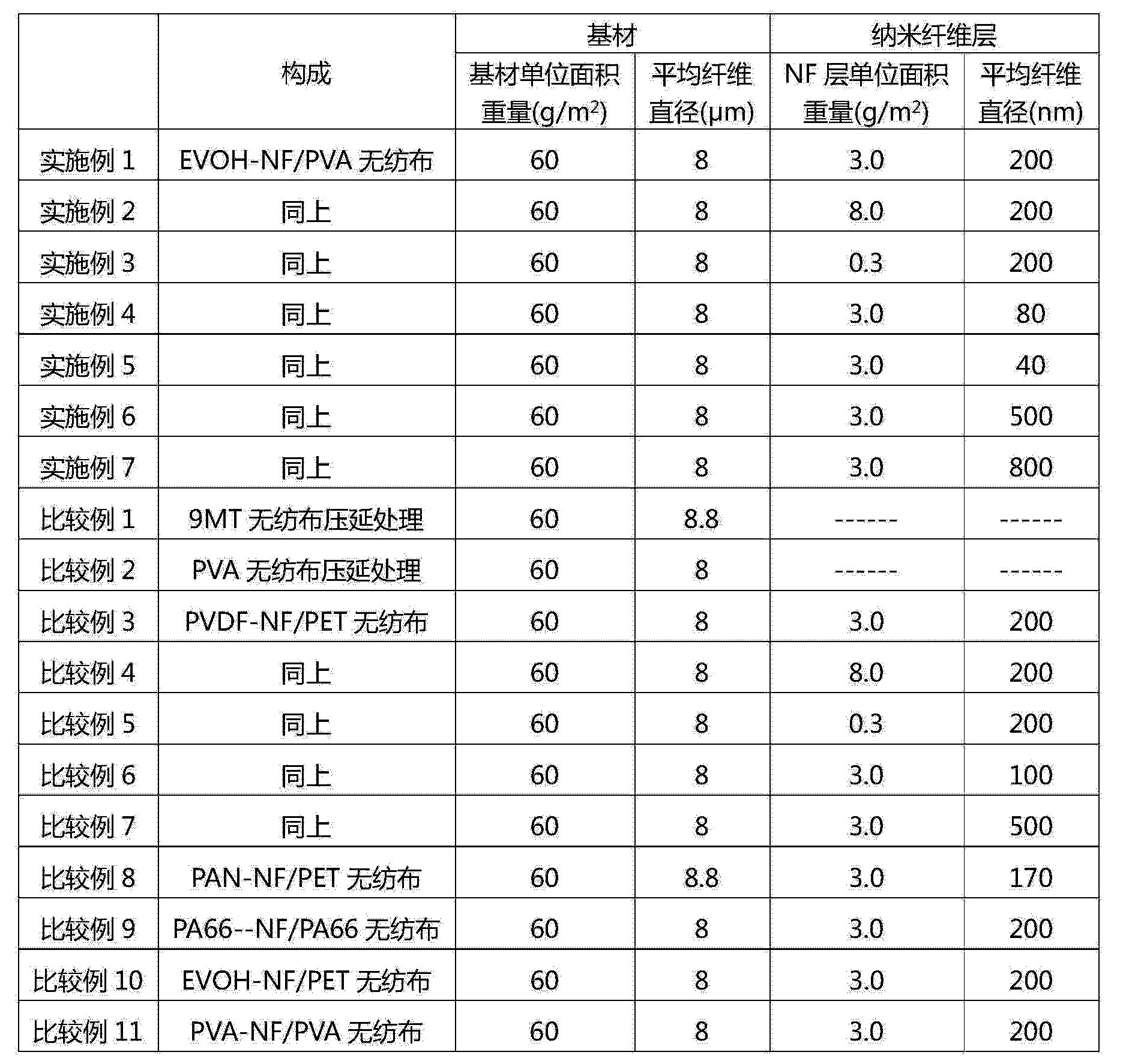 Figure CN103458987AD00121