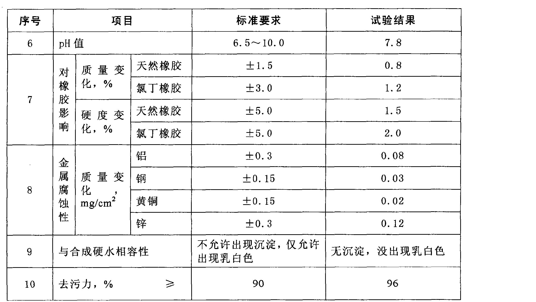 Figure CN101831360BD00062