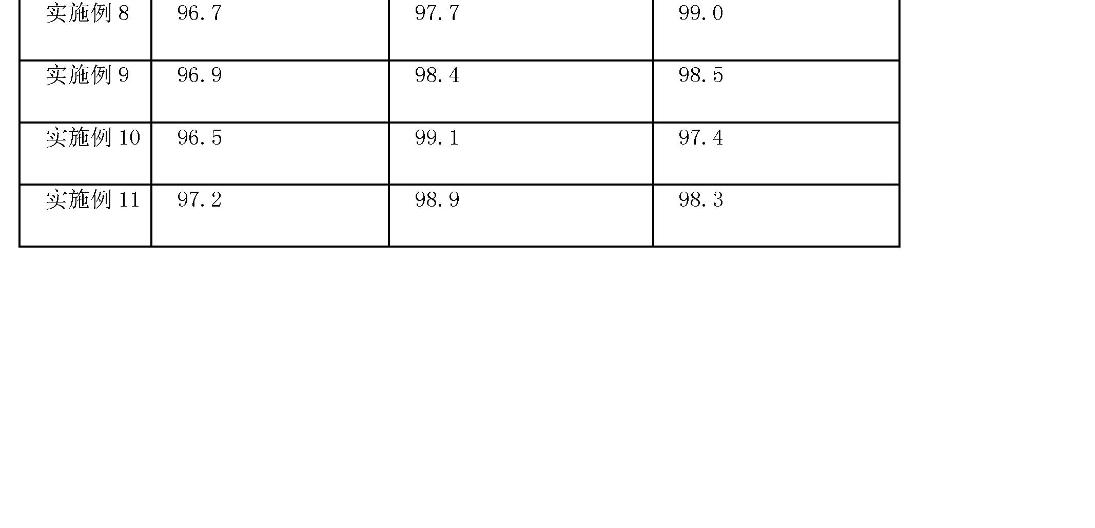 Figure CN102371158AD00071