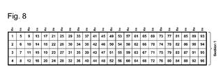 EP2690791A1 - Komponentenverschachtelung für gedrehte
