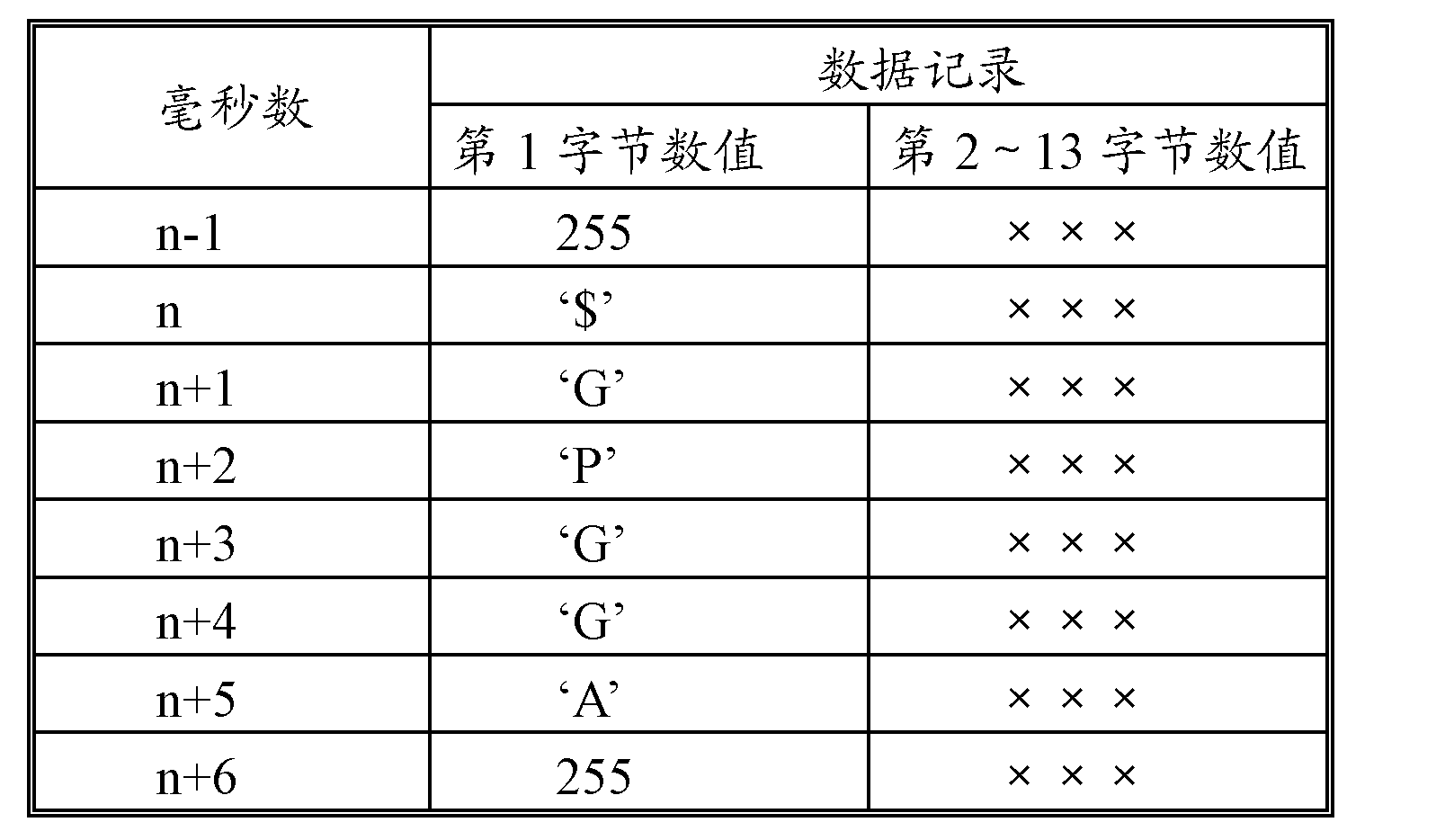 Figure CN102592331AD00061