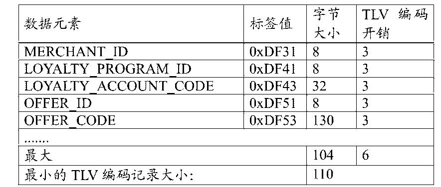 Figure CN104584043AD00371