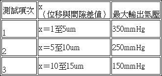 Figure 105128570-A0304-0002