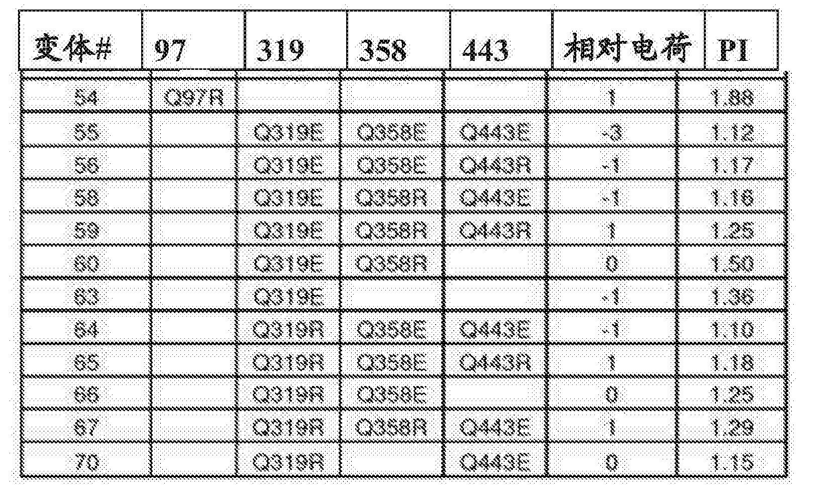 Figure CN105483099AD00741