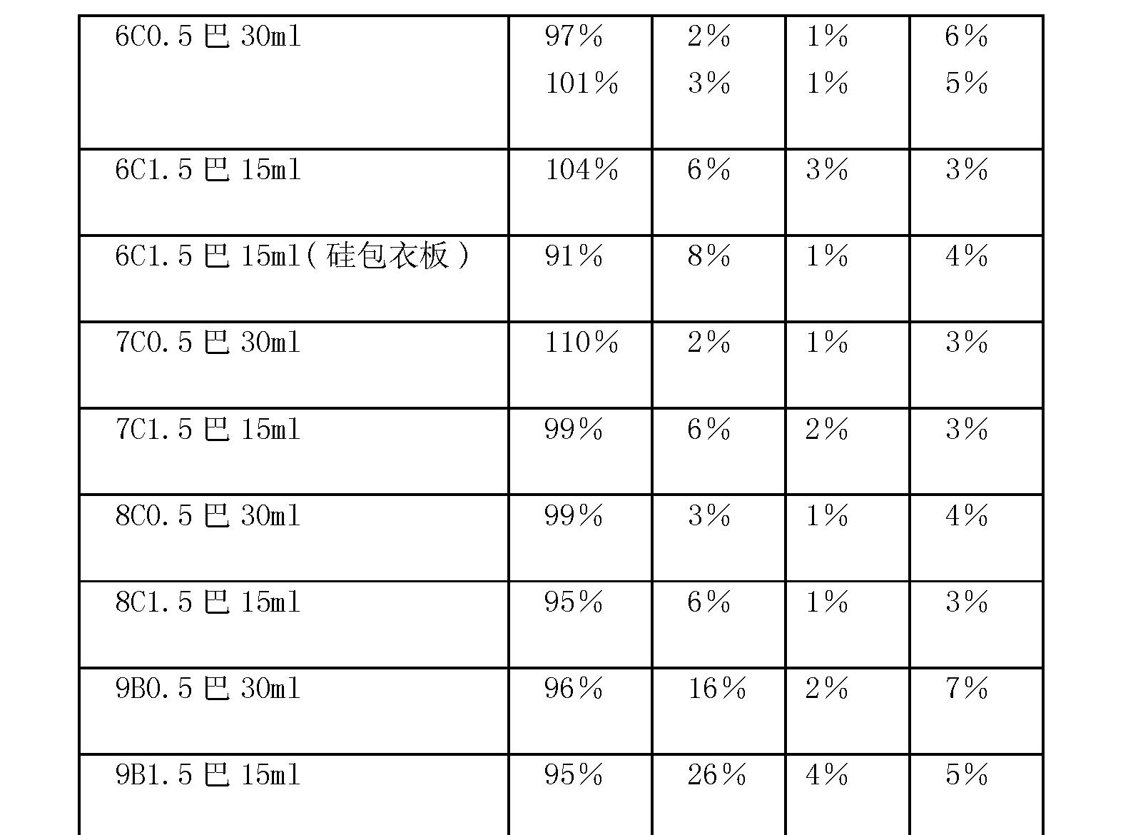 Figure CN1805731BD00691