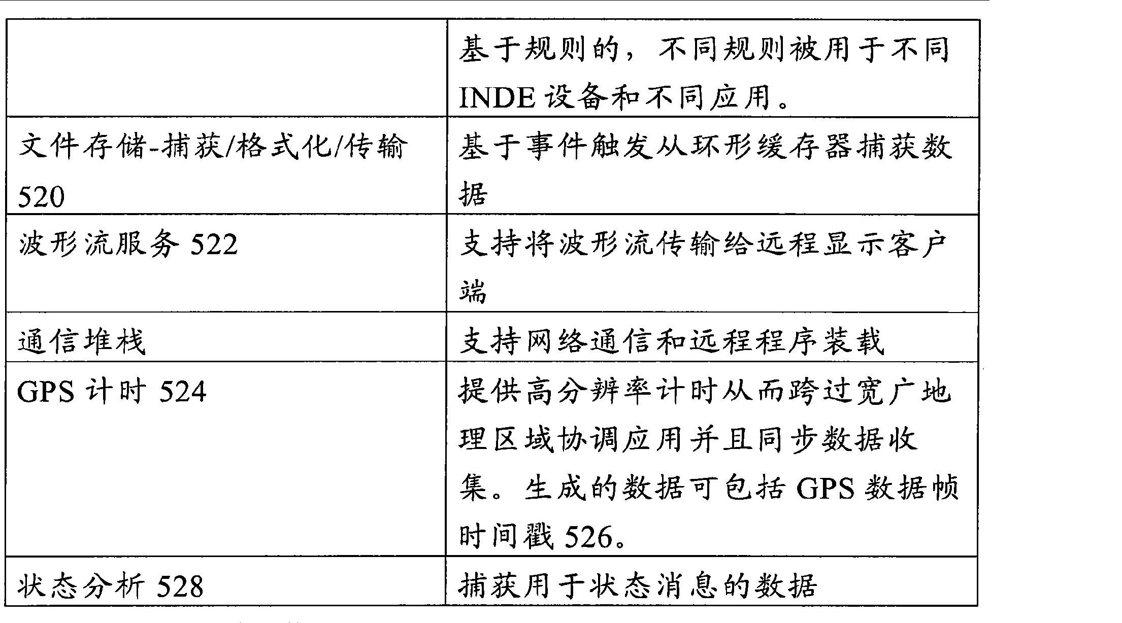 Figure CN102812334AD00241