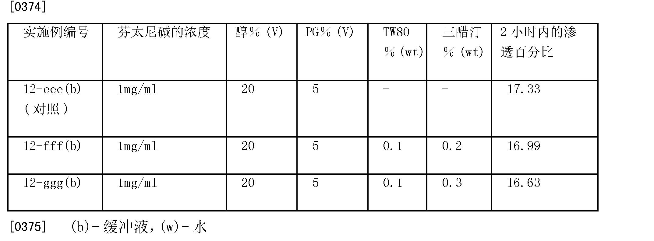Figure CN101378735BD00412