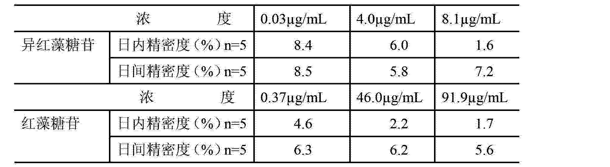 Figure CN103207256AD00072