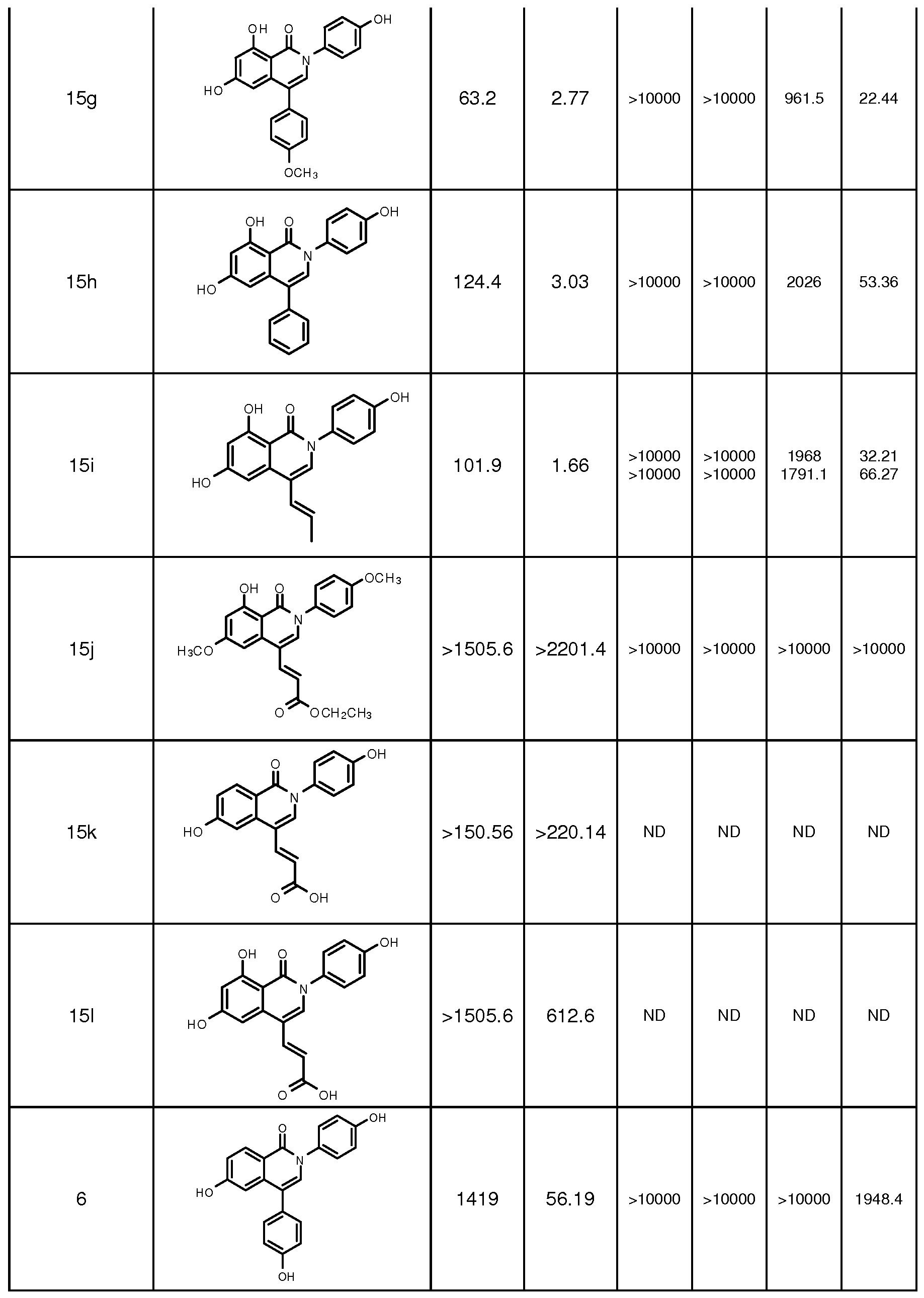 WO A1 Aldo keto reductase subfamily 1c3 akr1c3 inhibitors Google Patents