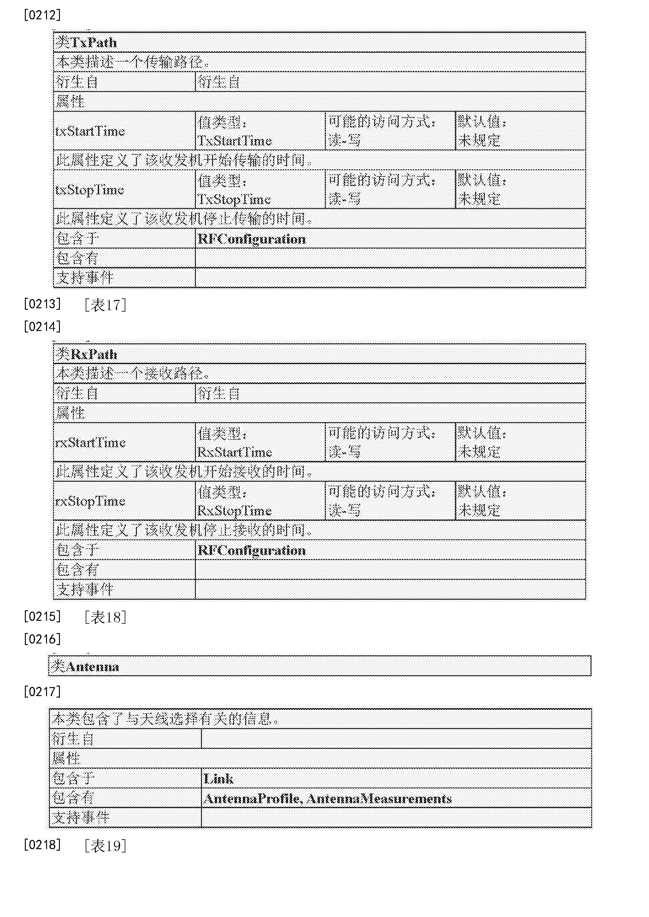 Figure CN107005583AD00251