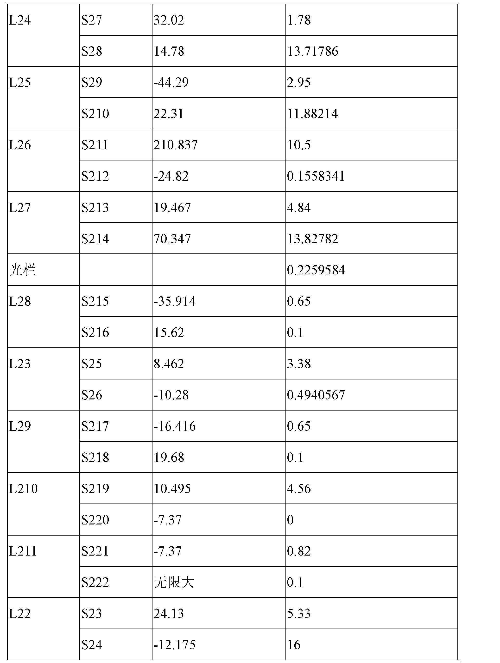 Figure CN102231039BD00091