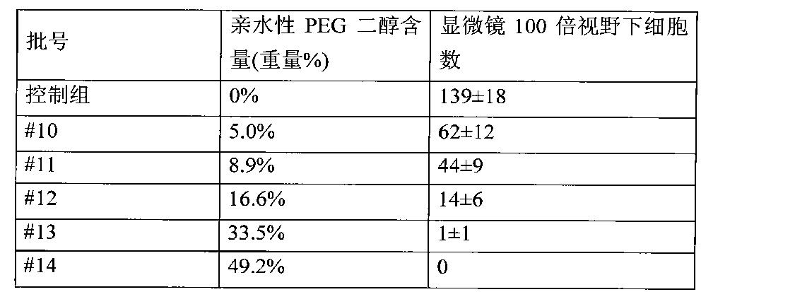 Figure CN102525737BD00142