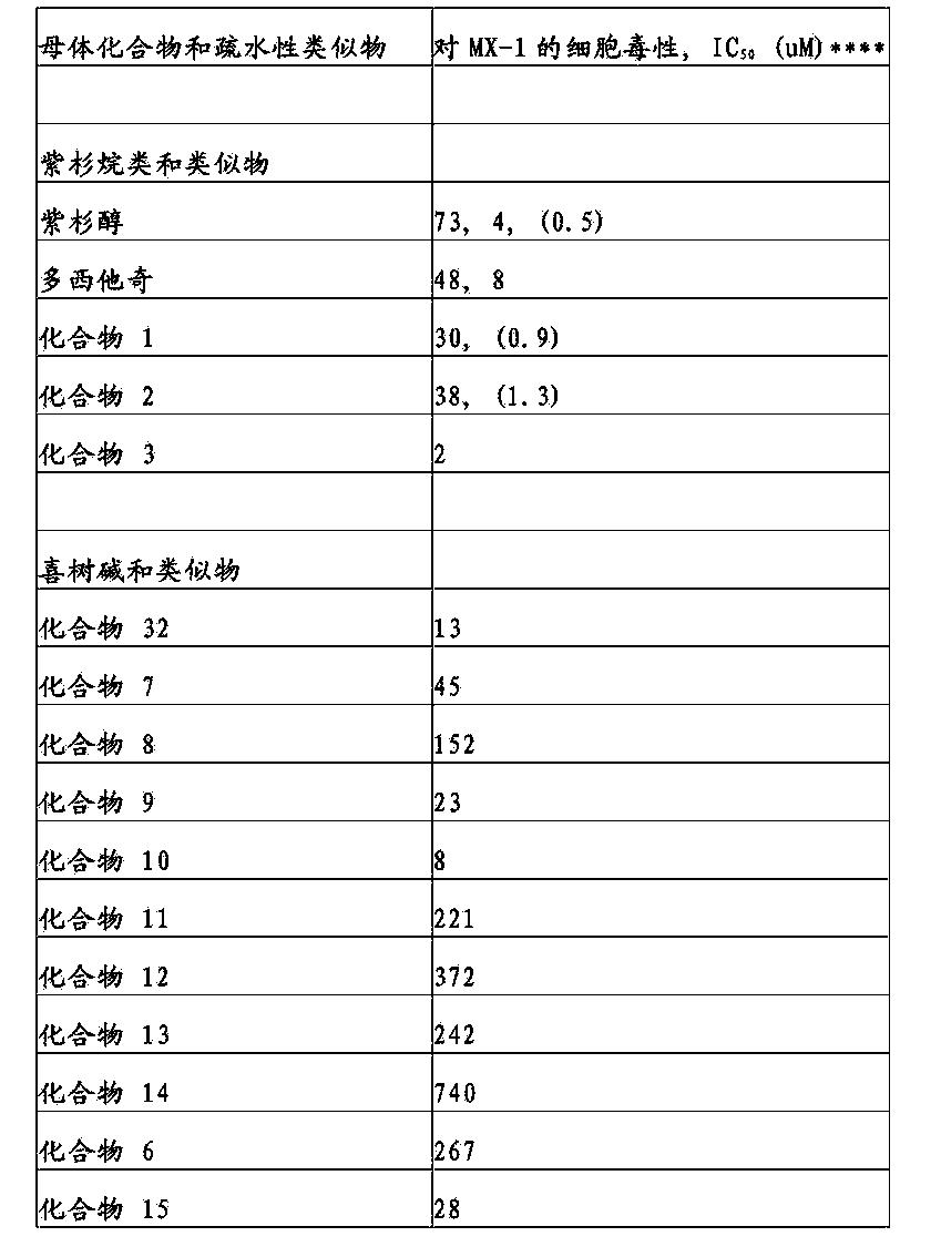 Figure CN105879114AD00221
