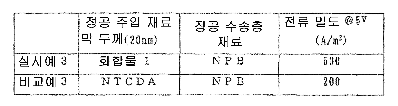 Figure 112010069586278-pct00006