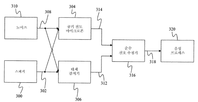 Figure R1020040090358