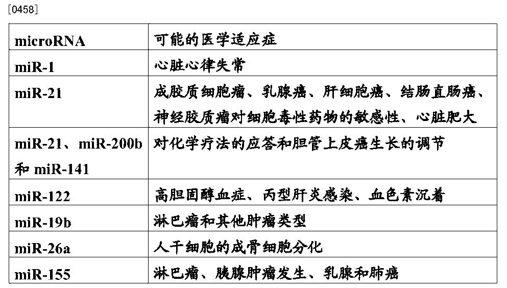Figure CN104884618AD00491