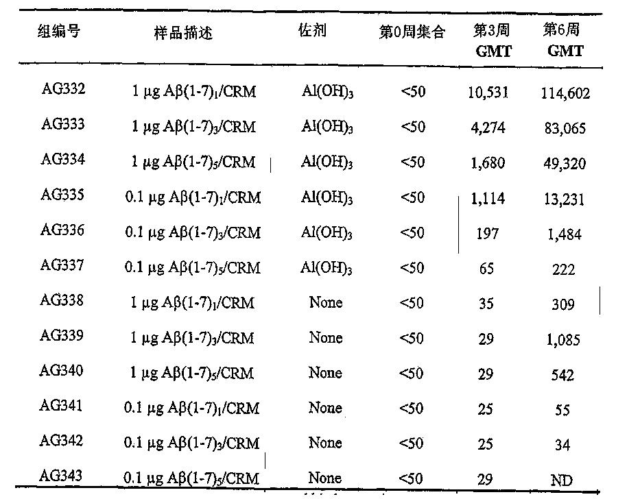 Figure CN1934127BD00411