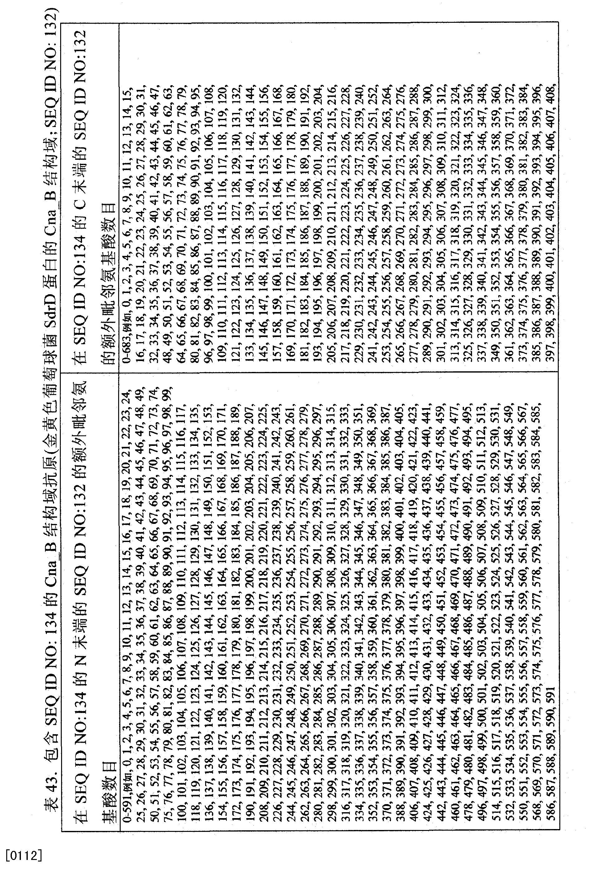 Figure CN102481349BD00541