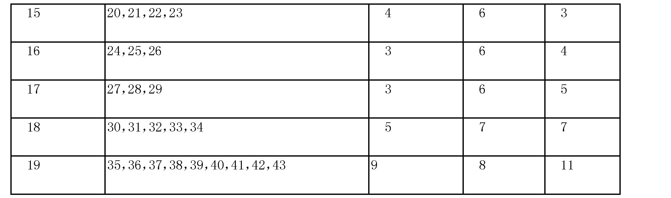 Figure CN101790757BD00101