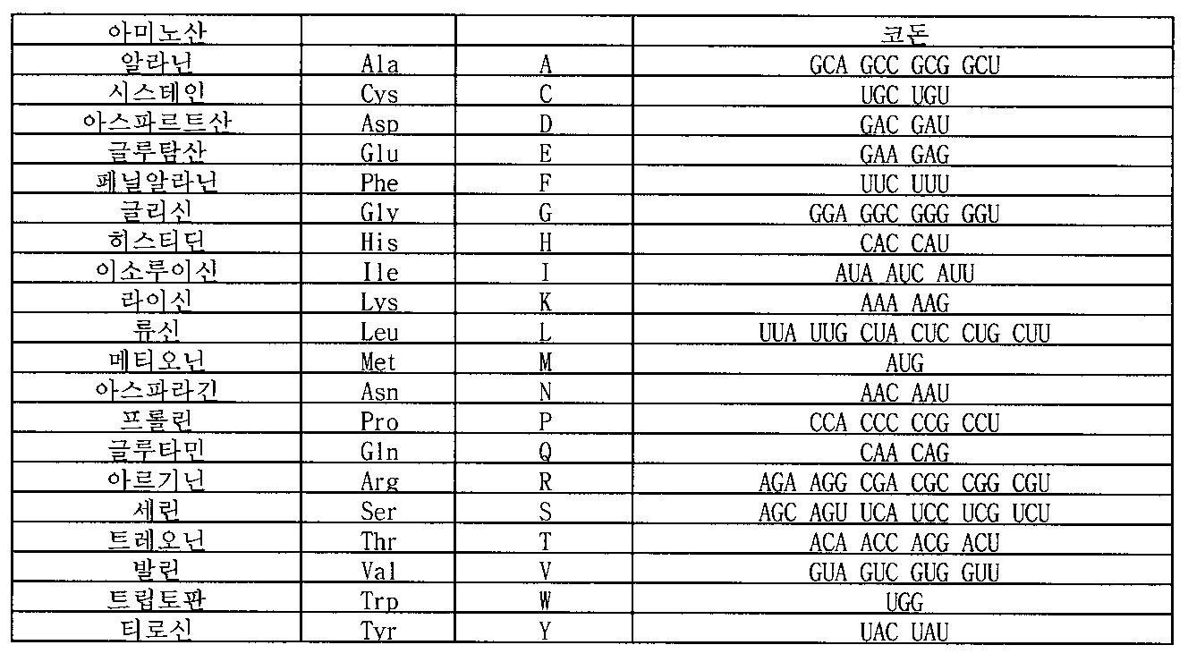Figure 112011014124413-pat00001