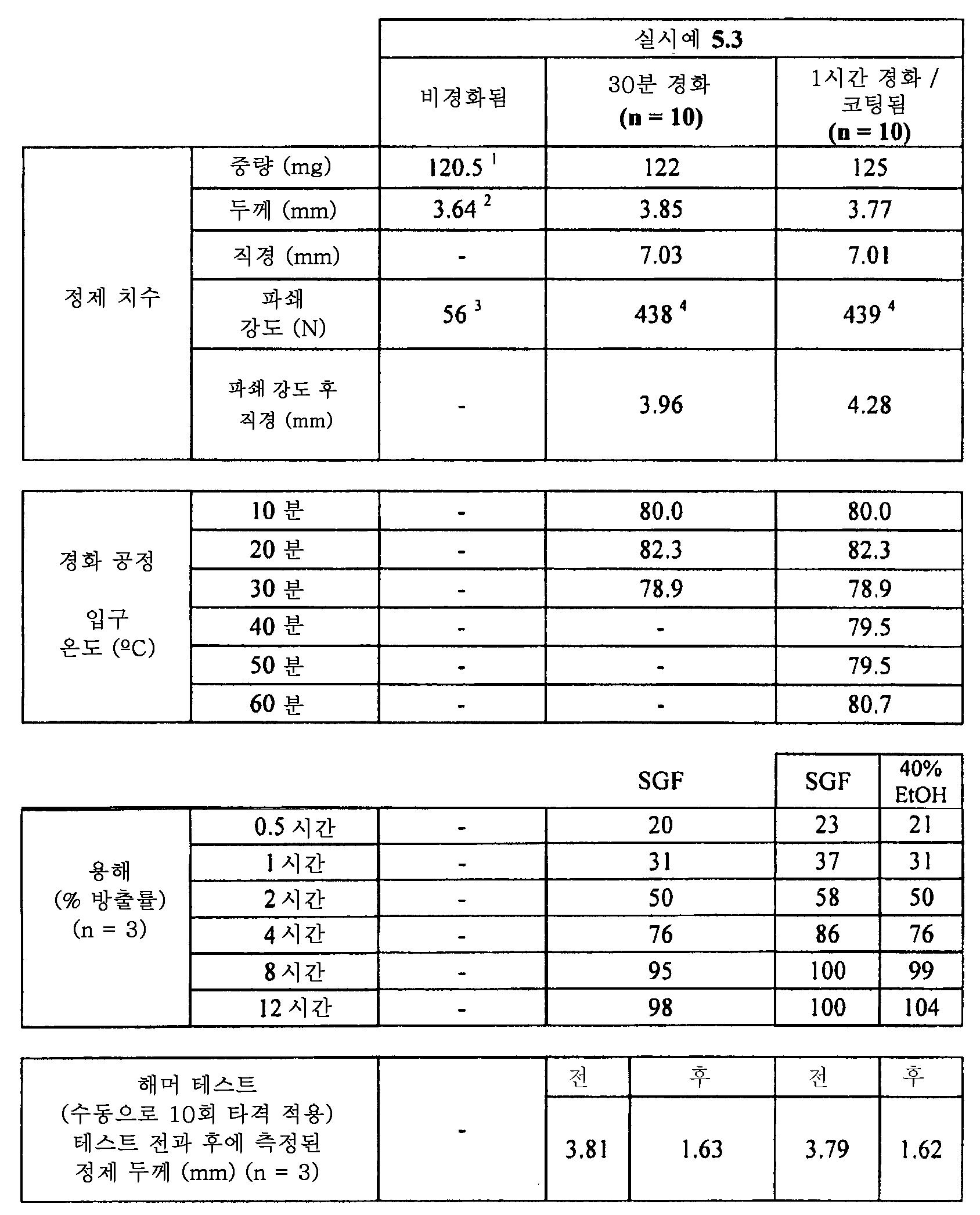 Figure 112011082183604-pat00020