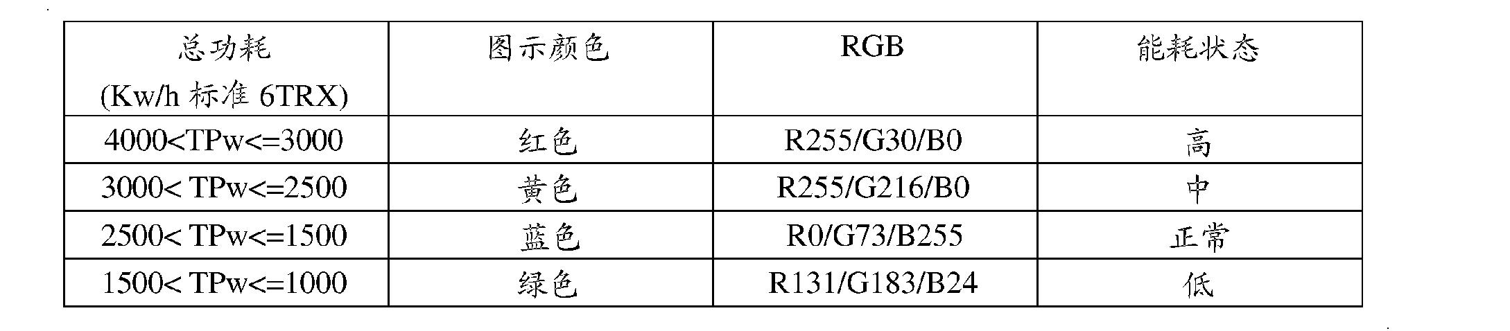 Figure CN102307106BD00221