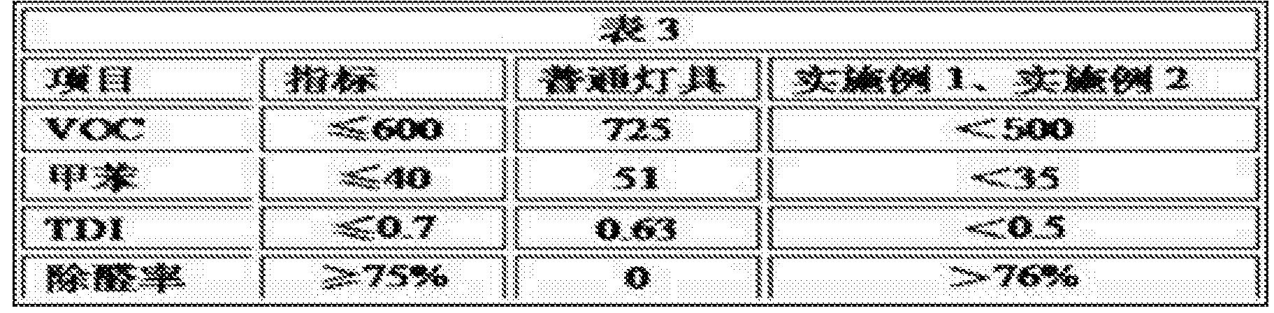 Figure CN106189659AD00123