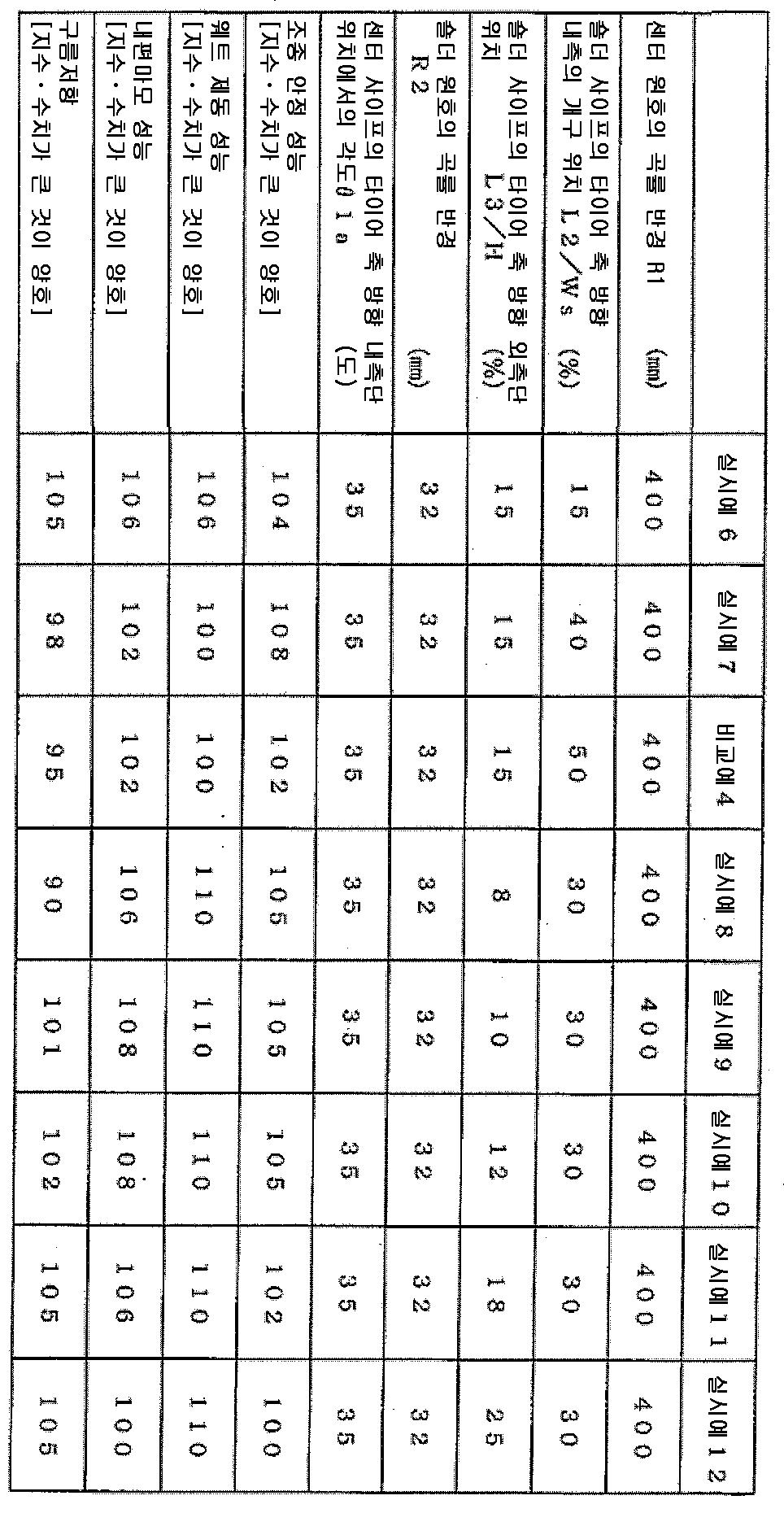 Figure 112012017354816-pat00002