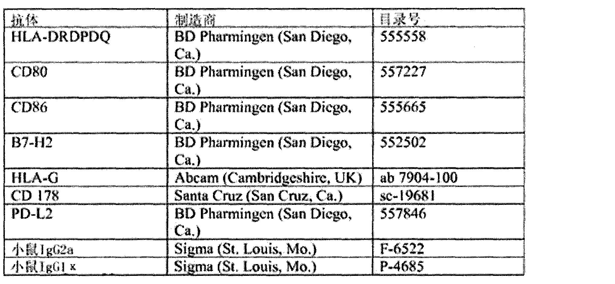 Figure CN102498204AD00551