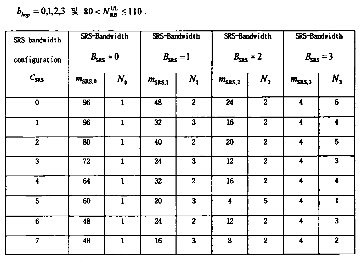 Figure 112012046942855-pct00015