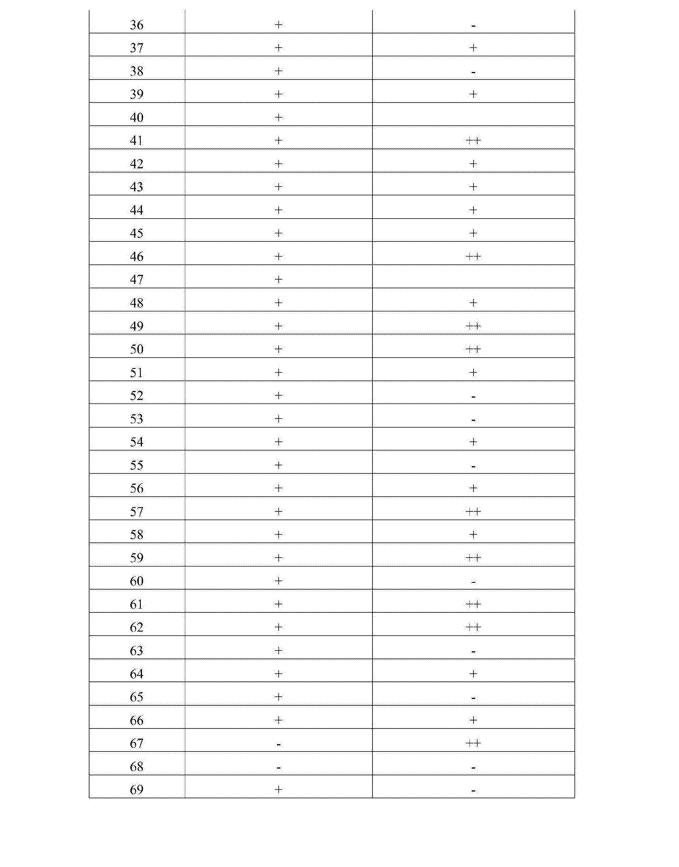 Figure CN107278202AD01951