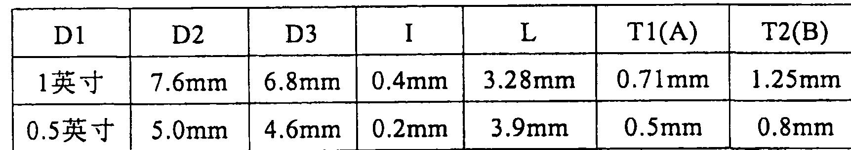 Figure CN101274685BD00181