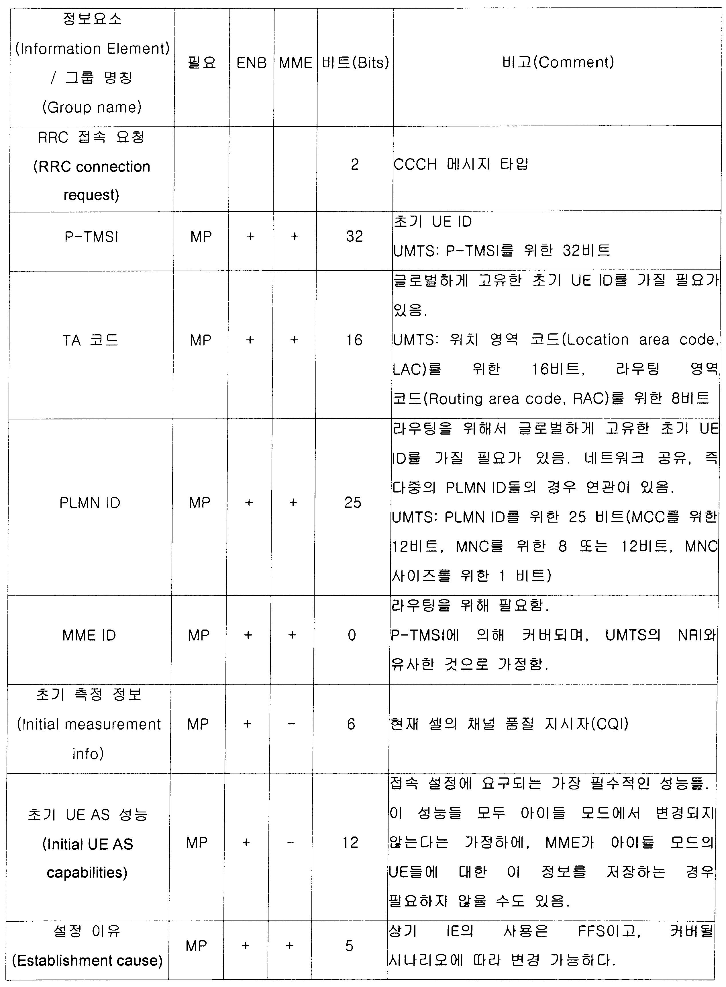 Figure 112007071077519-pat00001