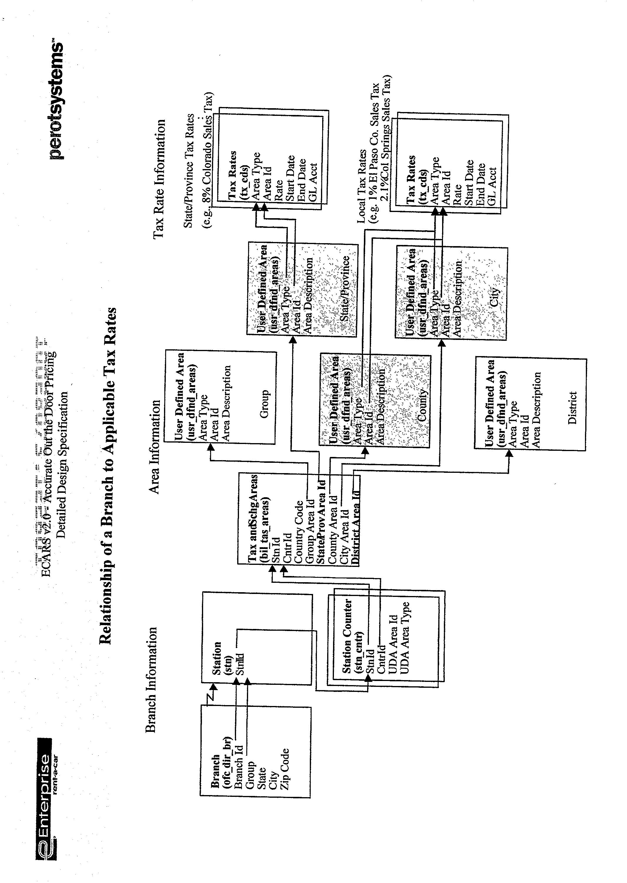 Figure US20030125992A1-20030703-P01216