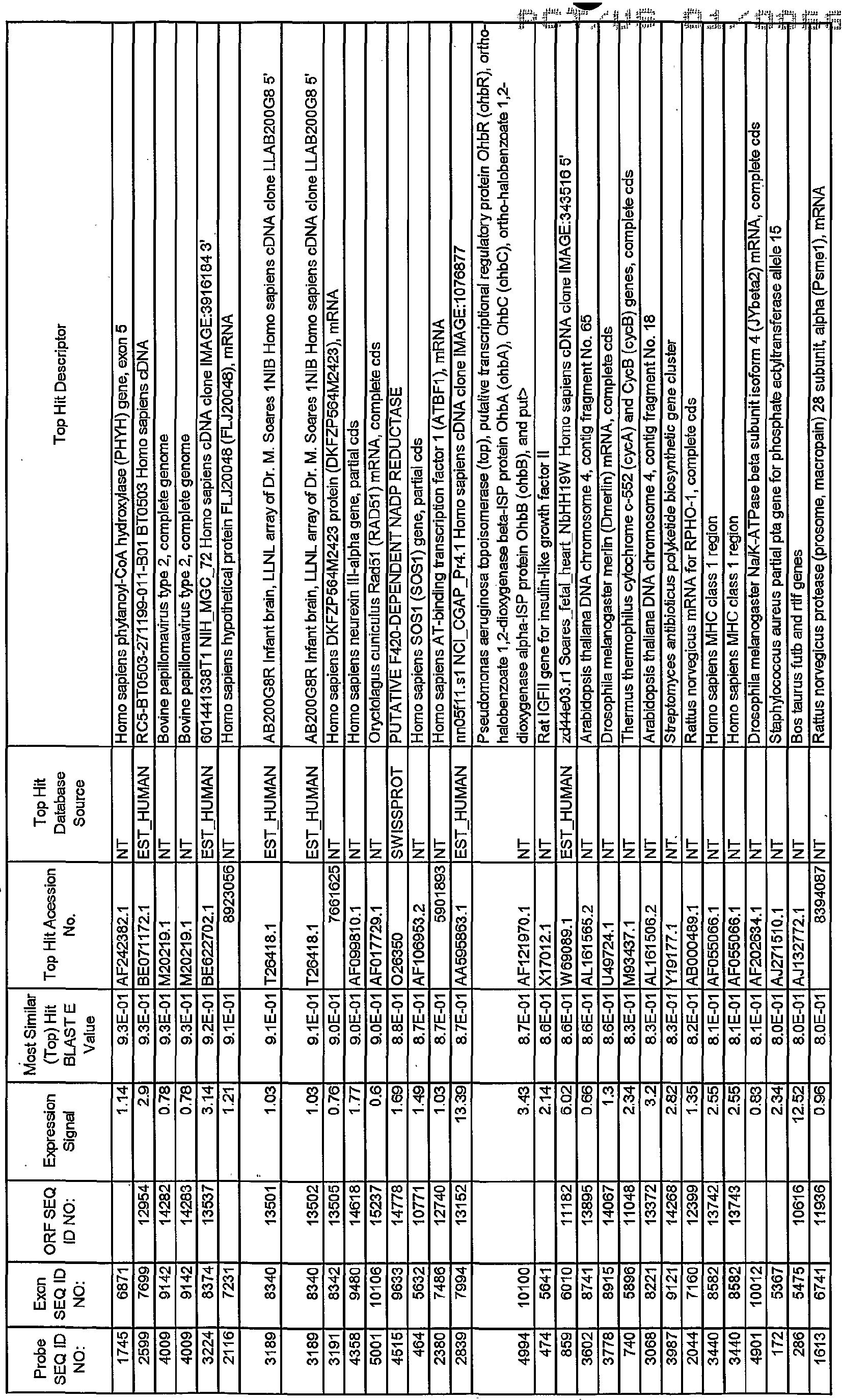 Figure imgf000105_0002