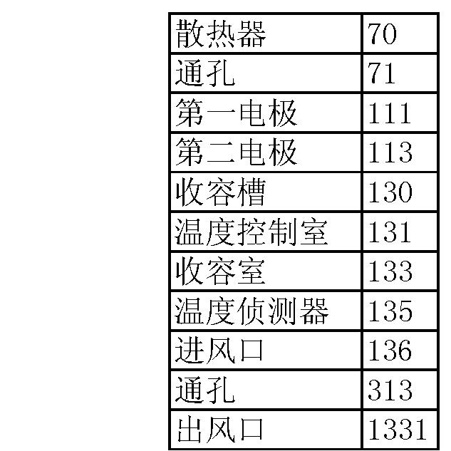 Figure CN104373915AD00041
