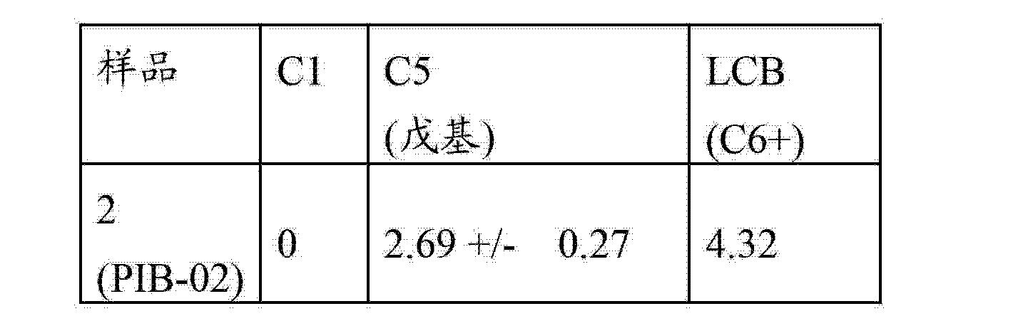 Figure CN102695734BD00272