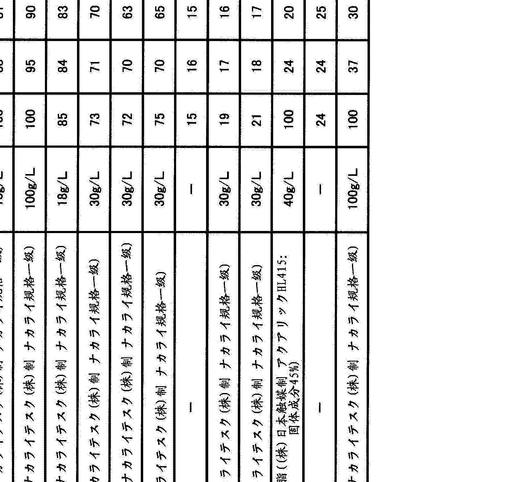 Figure CN102822411AD00121