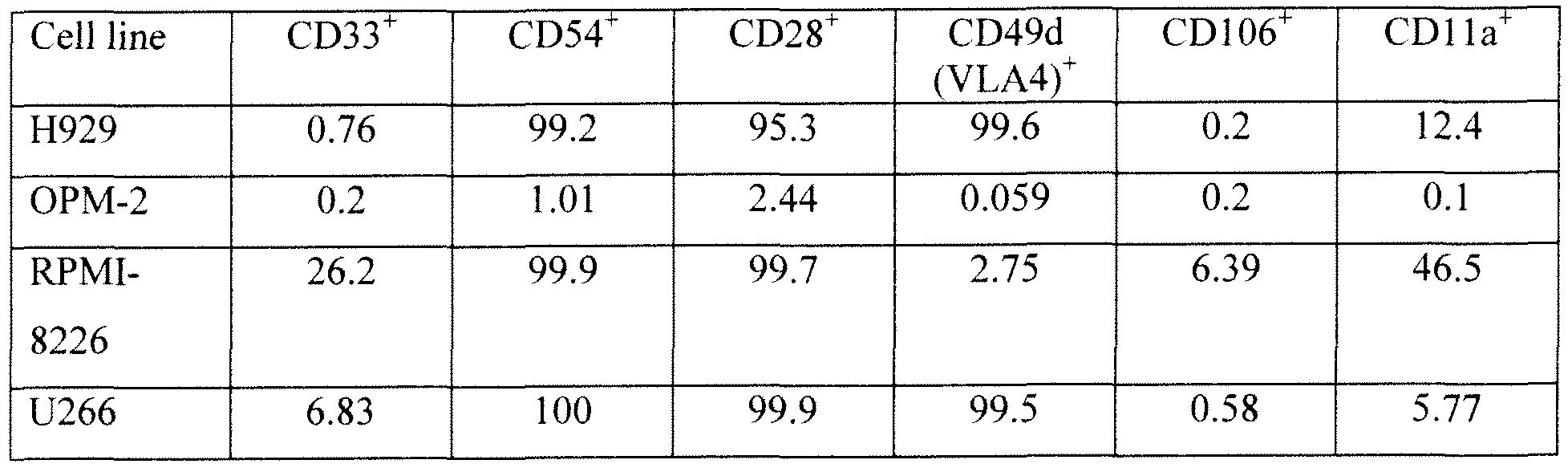 Figure imgf000118_0003